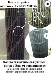 Обслуживание и чистка кондиционеров в Уфе 266-72-73; В Самаре 990-84-41