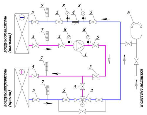 Схема узла обвязки гликолевого рекуператора (с промежуточным теплоносителем) .